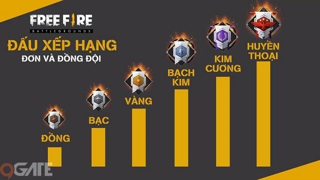 Hoc sinh cap choi hiep dam free mobile videos