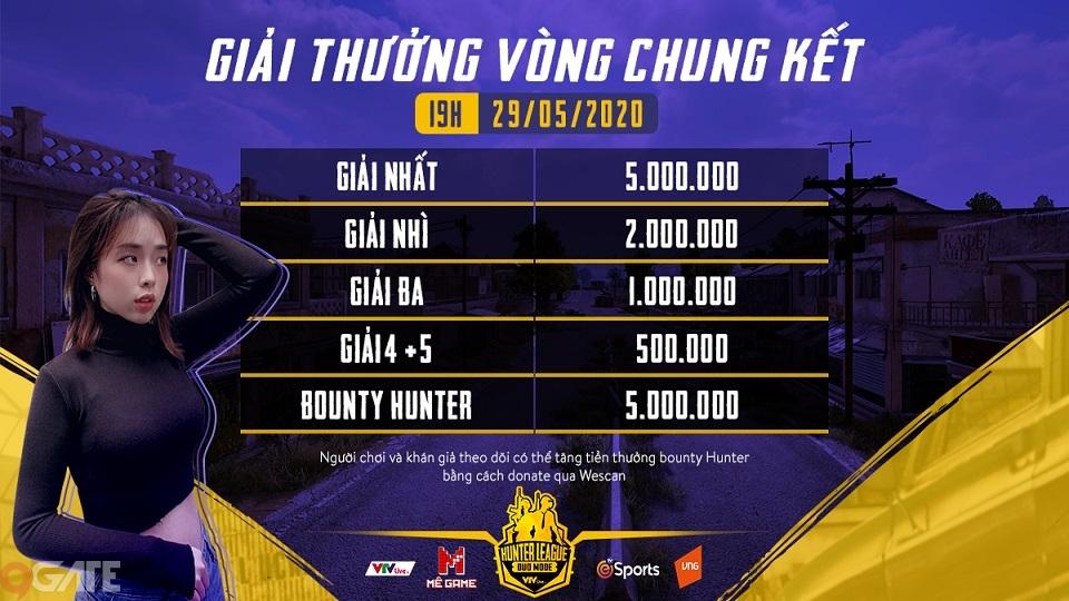 VTVLive Hunter League - Ai sẽ trở thành thợ săn tiền thưởng?