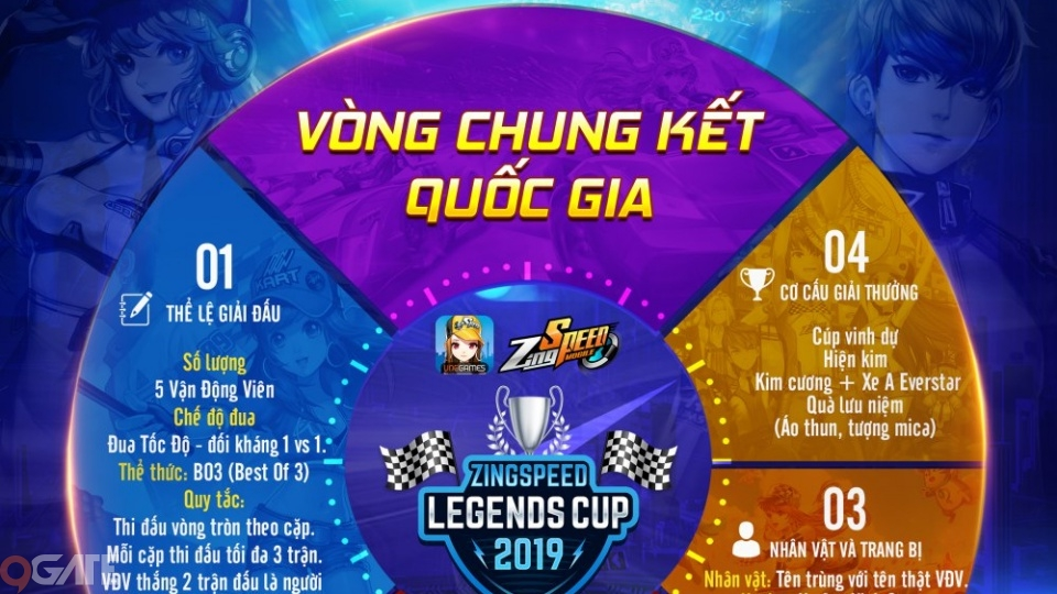 ZingSpeed Legends Cup 2019: Thông báo luật thi chính thức vòng chung kết