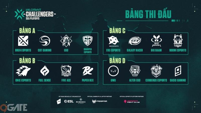 Riot Games Đông Nam Á công bố khởi tranh vòng Playoff Challengers trong khuôn khổ giải VALORANT Champions Tour 2021 Stage 3