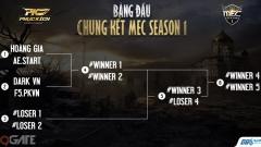 Phục Kích Mobile: 7 trận chiến, 1 mục tiêu Vô địch Chung kết MEC Season 1