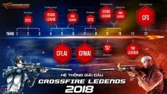 Tìm hiểu hệ thống giải đấu khủng của Crossfire Legends trong năm 2018