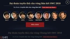 Chốt danh sách tuyển thủ tham dự chung kết thế giới Summoners War 2018